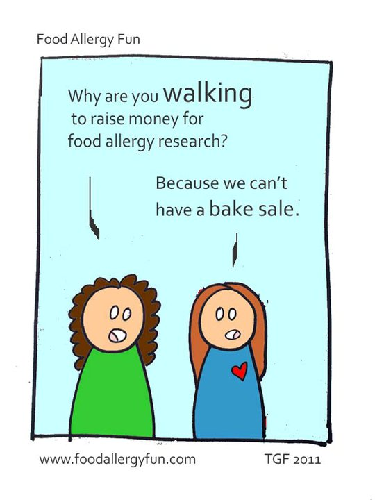 Image Result For What Food Allergies